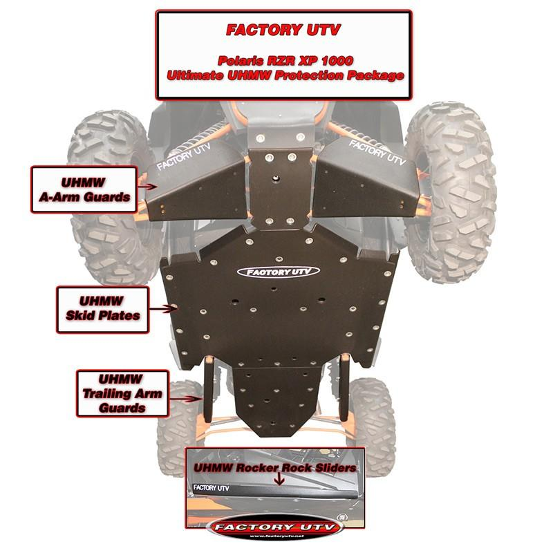 Polaris RZR XP-1000 Ultimate Three Eights UHMW Package